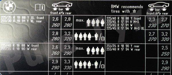 E90 E91 E92 E93 Bmw 3 Series Tyre Pressure Placard