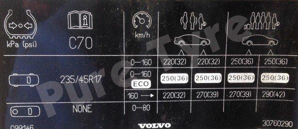 2006  2013 Volvo C70 23545R17 Placard