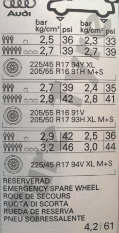 2008 Onwards Audi A3 Tyre Pressure Placecard