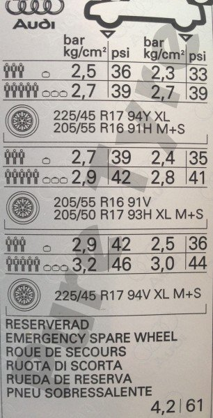 2008 Onwards Audi A3 Tyre Pressure Placard Pure Tyre