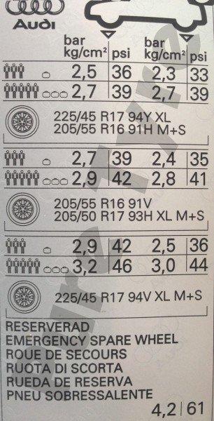 Image Result For Audi A Sportback Tyre Pressure