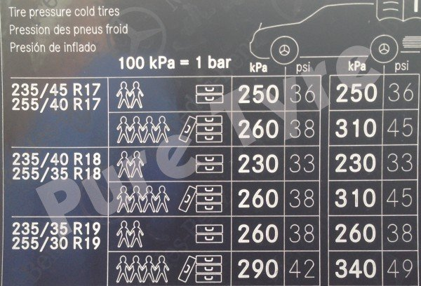 Mercedes E Class Coupe 207 Tyre Pressure Placard Pure