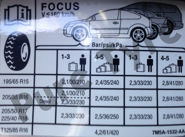 Ford Focus Tyre Pressure Placard