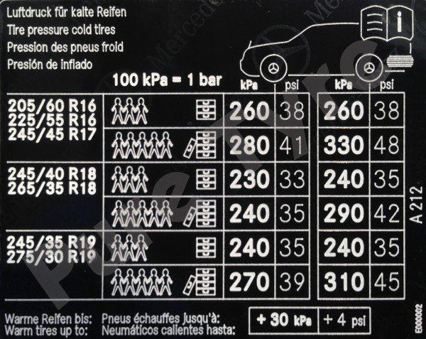Mercedes e class 212 tyre pressure placard pure tyre for Mercedes benz e350 tire size