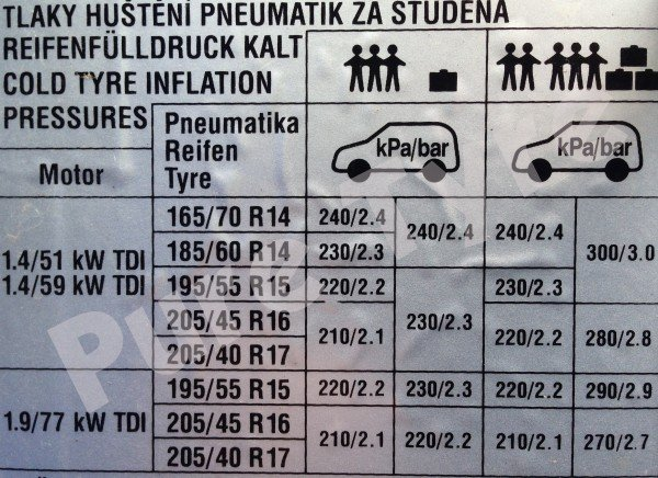 Car Battery Size Chart >> Skoda Fabia 2 Tyre Pressure Placard   Pure Tyre 01603 462959