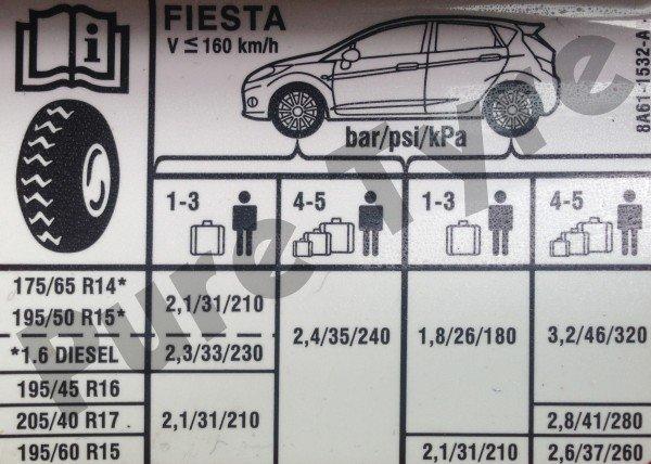 Ford Fiesta  Onward Tyre Pressure Placard