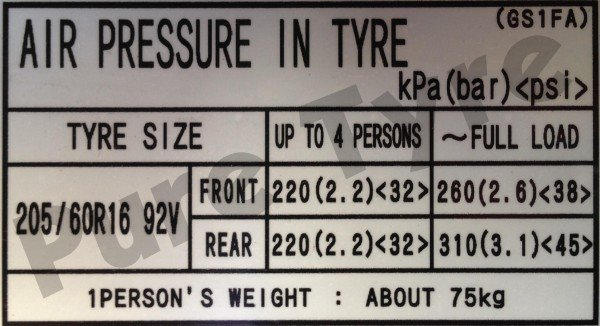 how to read tyre pressure placard