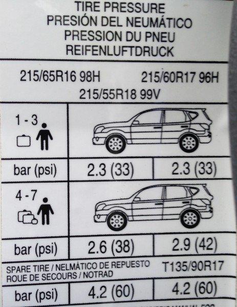Tire Pressure Placard