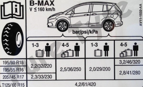 ford b max tyre pressure placard pure tyre 01603 462959. Black Bedroom Furniture Sets. Home Design Ideas