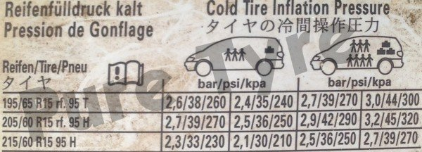 Ford Galaxy 1995 - 2000 Tyre Pressure Placard