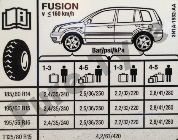 Ford Fusion Tyre Pressure Placard