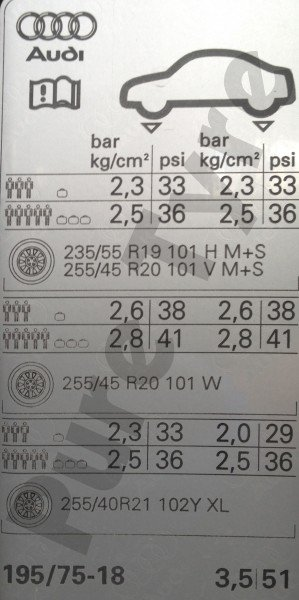 Audi Q5 Tyre Pressure Placard | Pure Tyre 01603 462959
