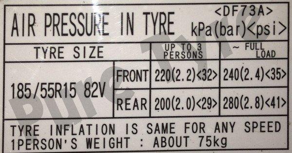Mazda 2 tyre pressure