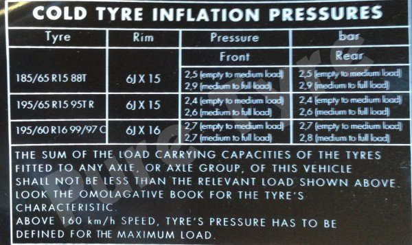 Car Battery Size Chart >> Fiat Doblo Tyre Pressure Placard   Pure Tyre 01603 462959