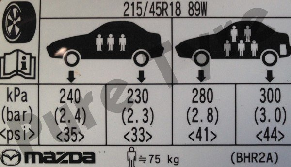 Mazda 3 Tyre Pressure Placard 21545R18