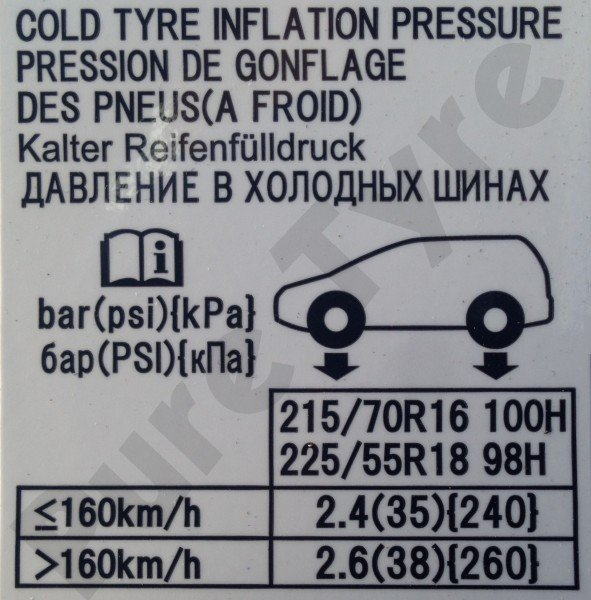 Mitsubishi Outlander Tyre Pressure Placard