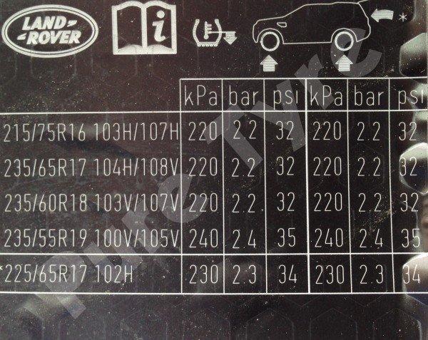 Landrover Freelander 2 Tyre Pressure Placard   Pure Tyre 01603 462959