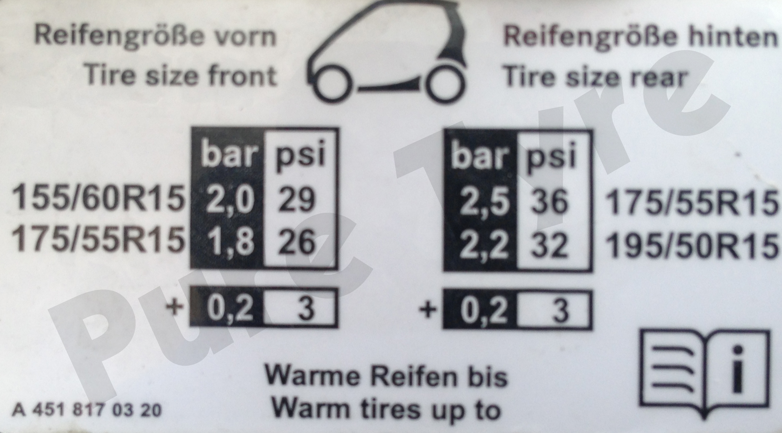 Car tyre pressure conversion chart images free any chart examples tyre pressure conversion chart kpa images free any chart examples tyre pressure conversion chart kpa to nvjuhfo Images