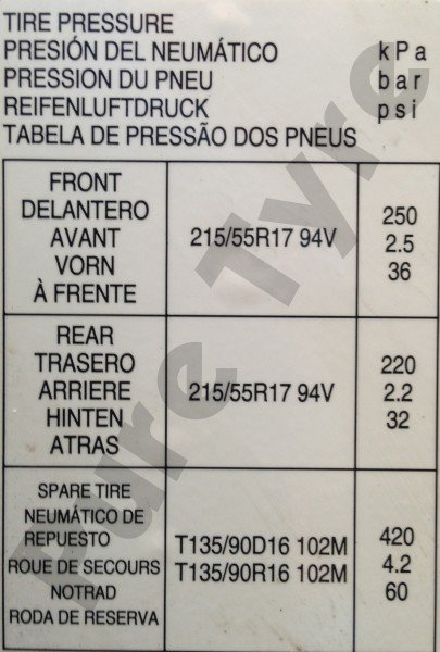 Car Battery Size Chart >> Nissan Juke Tyre Pressure Placard   Pure Tyre 01603 462959