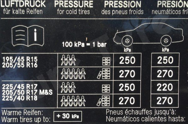 Car Battery Size Chart >> Mercedes A Class 2012 onwards Tyre Pressure Placard | Pure Tyre 01603 462959