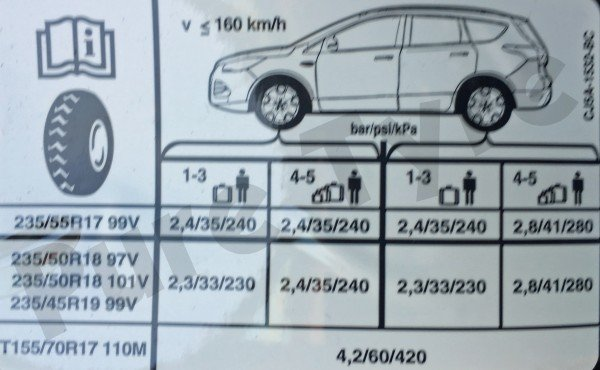 Car Battery Size Chart >> Ford Kuga Tyre Pressure Placard | Pure Tyre 01603 462959
