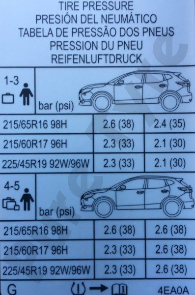 Nissan Qashqai 2014 On Tyre Pressure Placard Pure Tyre