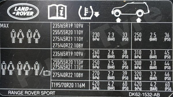 Landrover Range Rover Sport Tyre Pressure Placard Pure Tyre 01603