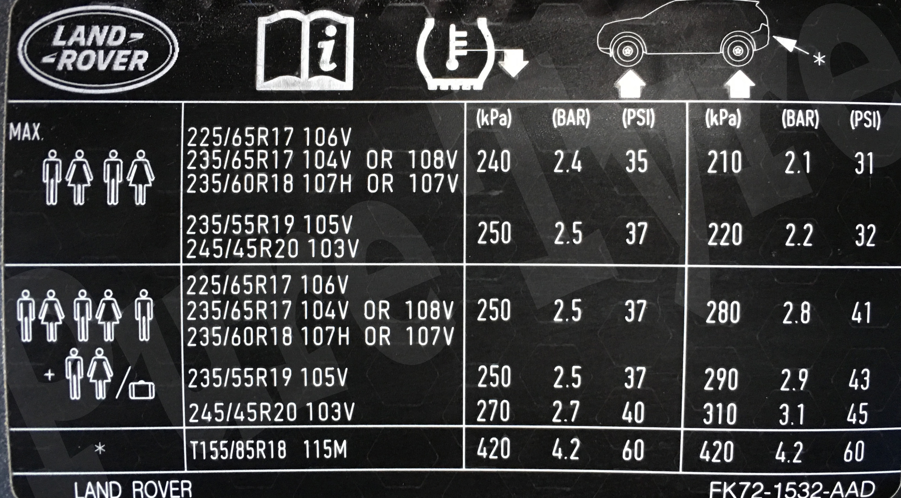 Jaguar Xf Tyre Pressure Placard together with Ouchigari1 moreover Nigerias Potential Improve Its Oil Industry moreover Ford Fiesta St 2013 On Tyre Pressure Placard besides Symbol Jimi Hendrix 19788. on pressure chart