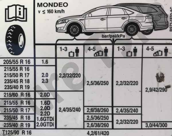 ford-mondeo-tyre-pressure-placard