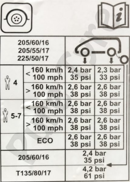 renault-scenic-tyre-pressure-placard