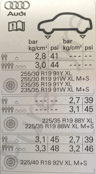 Car Battery Size Chart >> Audi A3 RS3 Tyre Pressure Placard | Pure Tyre 01603 462959
