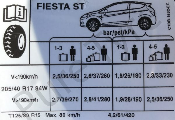Ford Fiesta ST 2013 on Tyre Pressure Placard | Pure Tyre ...