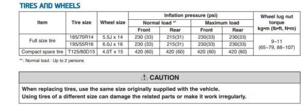 Best Car Battery >> hyundai-i20-elite-tyre-pressure-placard – Pure Tyre 01603 462959