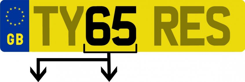 numberplate