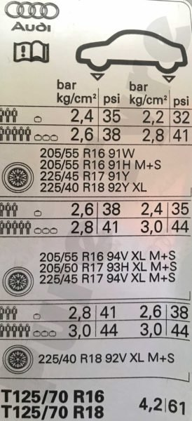 Car Battery Size Chart >> Audi A3 Tyre Pressure Placard | Pure Tyre 01603 462959