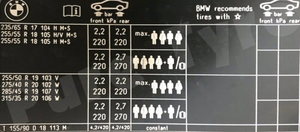 Car Battery Size Chart >> BMW X5 Tyre Pressure Placard   Pure Tyre 01603 462959
