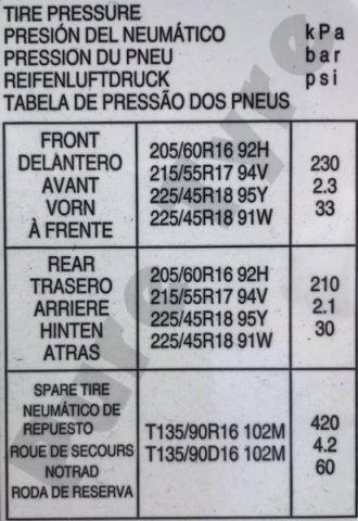 Nissan Juke Tyre pressure Placard | Pure Tyre 01603 462959