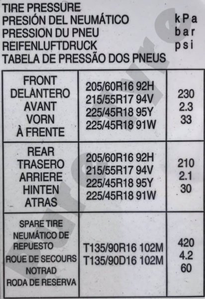 Car Battery Size Chart >> Nissan Juke Tyre pressure Placard | Pure Tyre 01603 462959