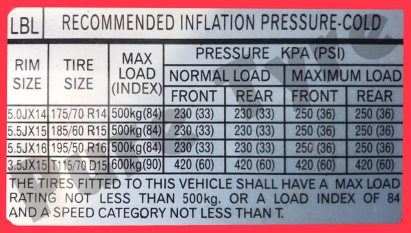 Car Battery Size Chart >> Hyundai I20 2009 - 2015 Tyre Pressure Placard | Pure Tyre 01603 462959